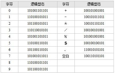 CODE 39码编码对应表(英文字母部分)